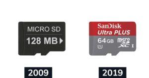 image comparing 2009 vs 2019 memory card storage amounts